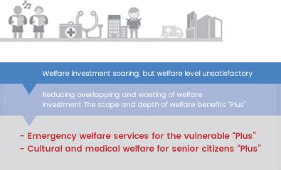 Plus welfare Image